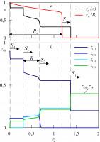 Исследование эффективности закачки газа и воды в нефтяной пласт