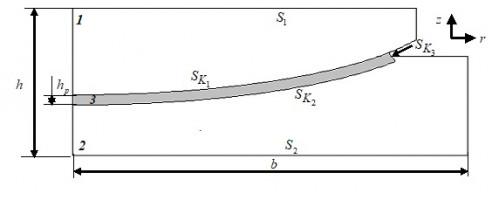 Анализ влияния геометрической конфигурации антифрикционной прослойки на напряженно-деформированное состояние сферической опорной части