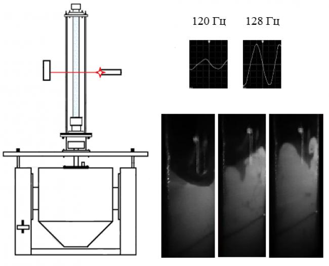 Исследование динамики аэрозоля при нелинейных колебаниях в резонаторе